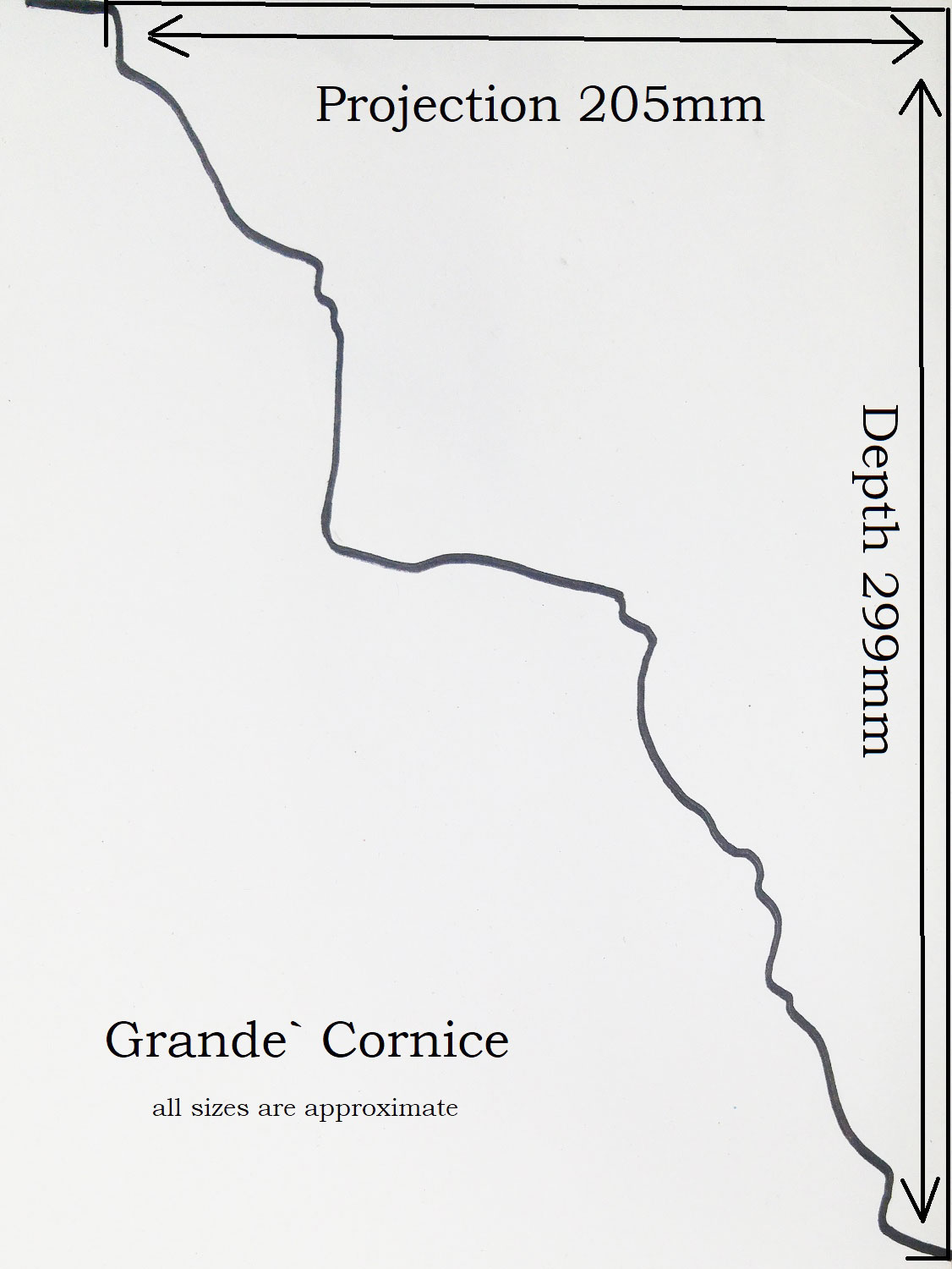 Grande Cornice profile measurements